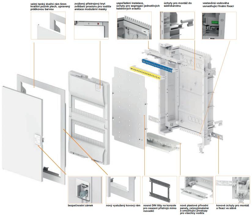 Složení rozvaděčů C-BOX MSF 14